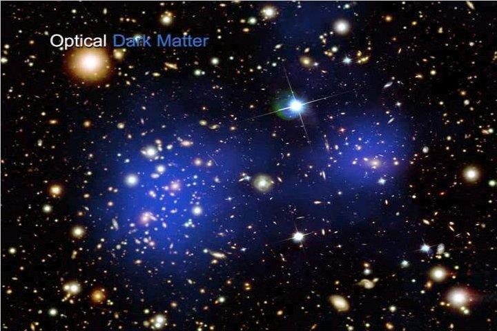 Image of Dark Matter