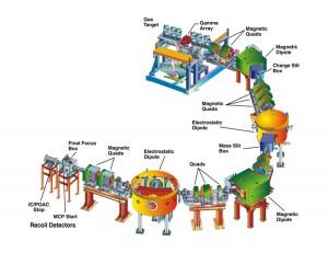 The DRAGON recoil spectrometer for astrophysics, TRIUMF