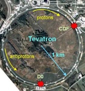 tevatron2