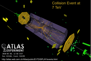 Collision Event @ 7TeV