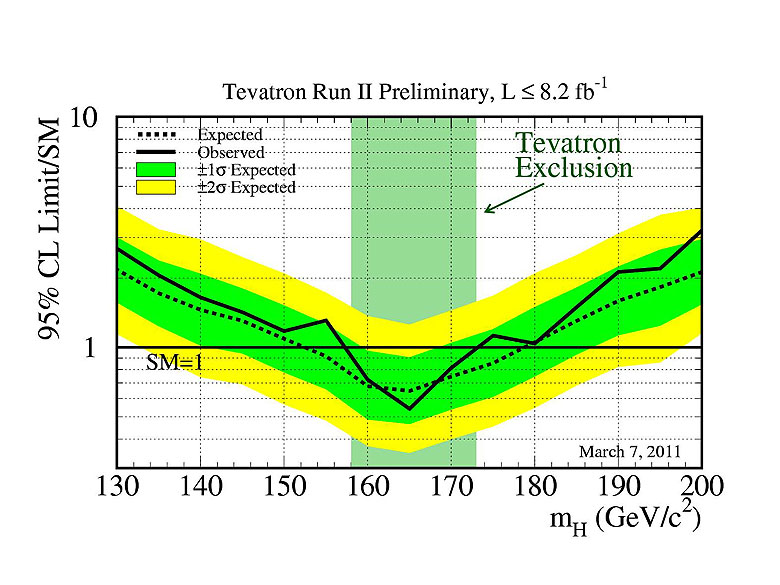 big bang theory episode rencontre sheldon leonard