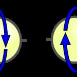 particle_lh_bothdir