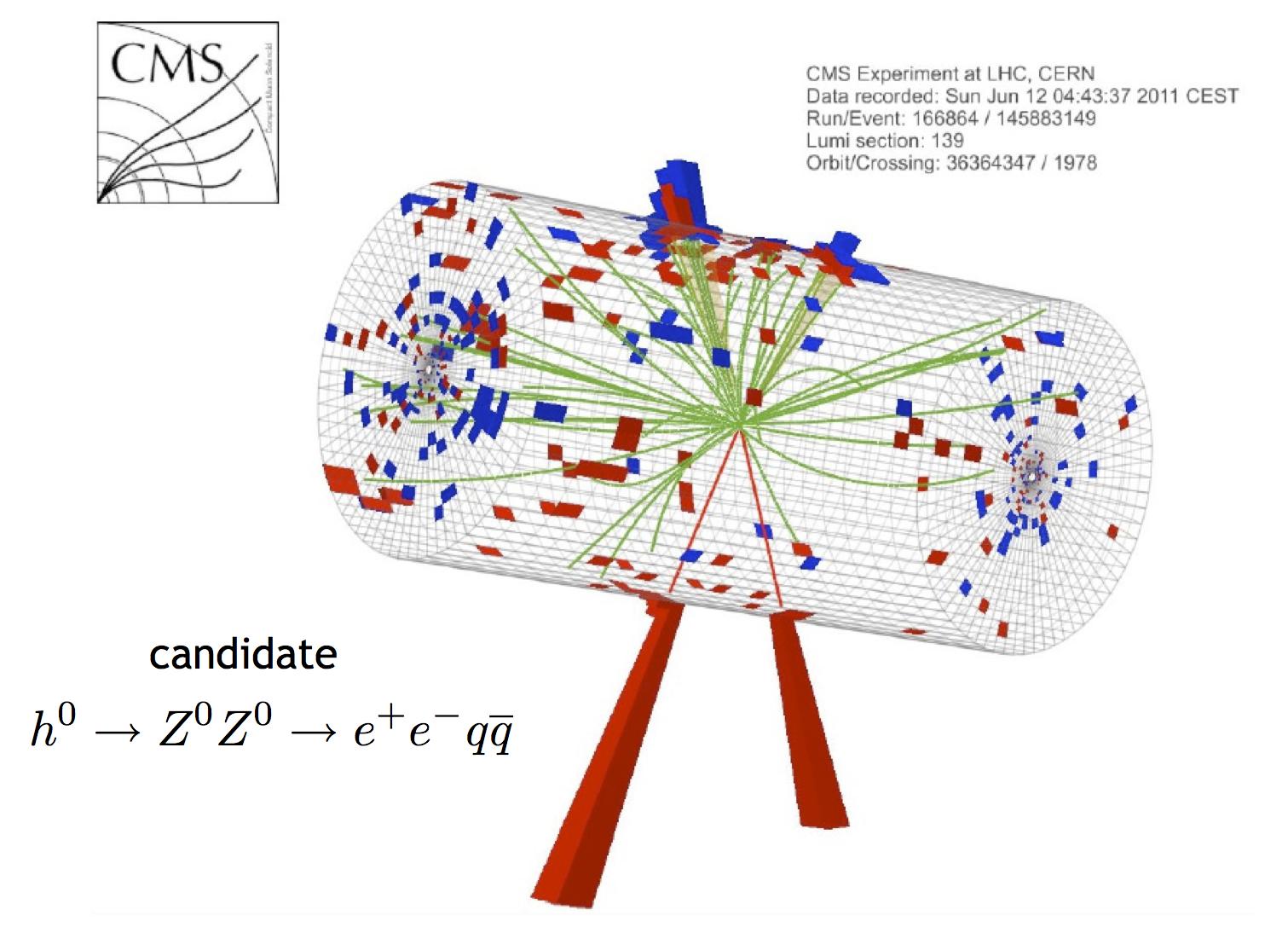 Quantum Diaries Simple Electric Motor Diagram Schoolphysics Welcome It