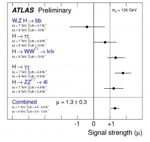 mu-ATLAS-HCP