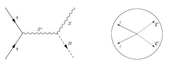 inv-Higgs