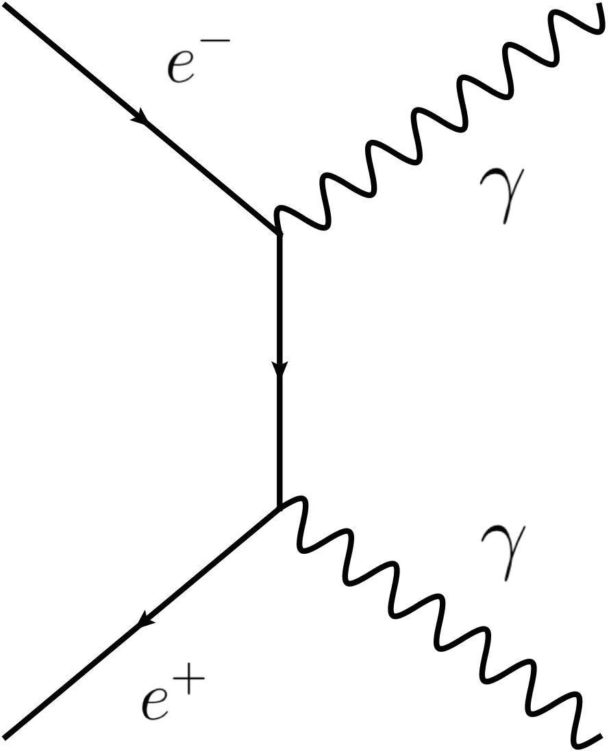 Electron Positron Annihilation Feynman Diagram Electron