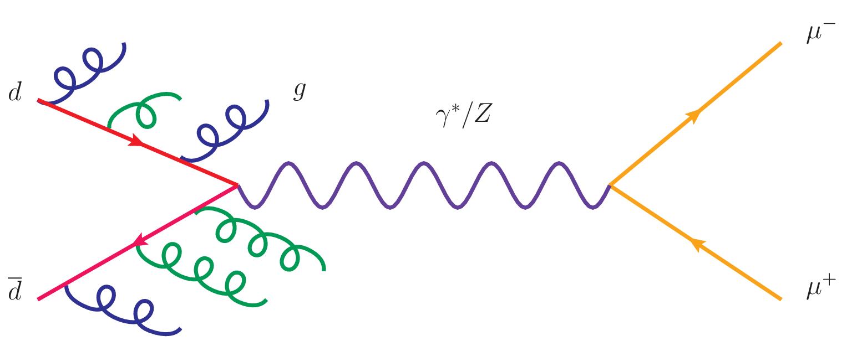 feynmanDiagram_DrellYan_wRadx6