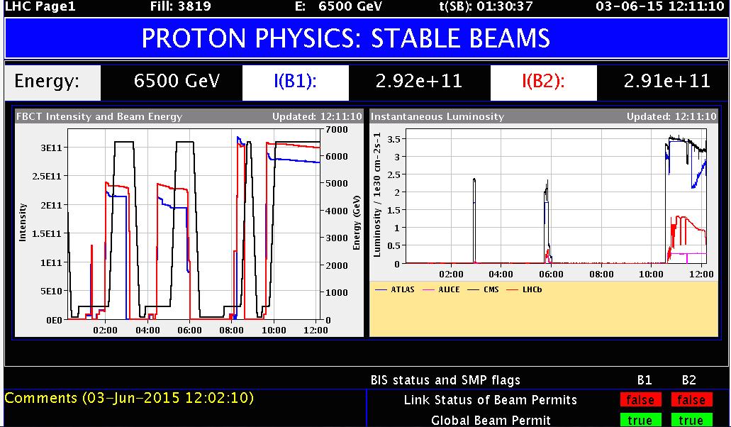 LHC-page-1-3juin2015