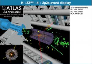 ATLAS event display