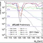 Combined-ATLAS