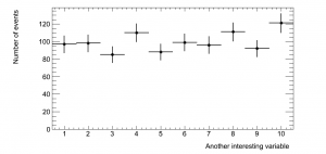 The sample distribution, corrected.