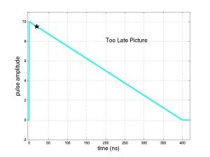 Sampling of a calorimeter signal taken too late
