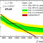 "Limit of Z'->ttbar mass in the semi-leptonic channel with ""resolvable"" jets only: M(Z') > 880 GeV"