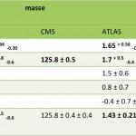 Higgs-masse-Moriond-EW
