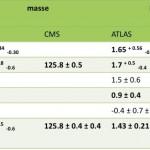 Higgs-masse-Moriond-fr