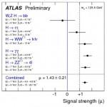 singla-strength-ATLAS