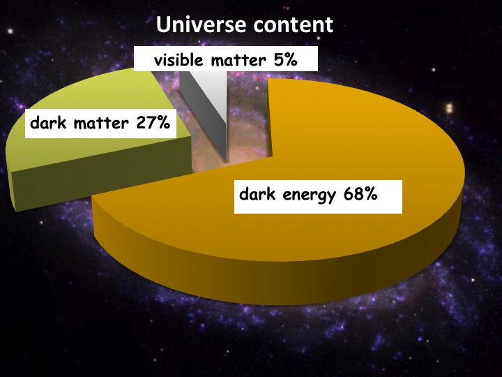 amount of dark matter - photo #6