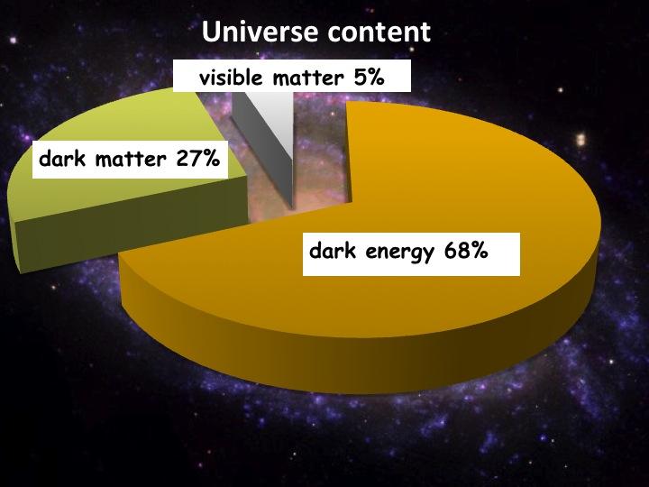 disk dark matter