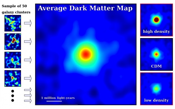 dark matter theory evidence - photo #12