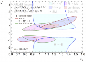 An overlay of the original ATLAS result (filled contours) and those reproduced from the official ATLAS likelihood functions.
