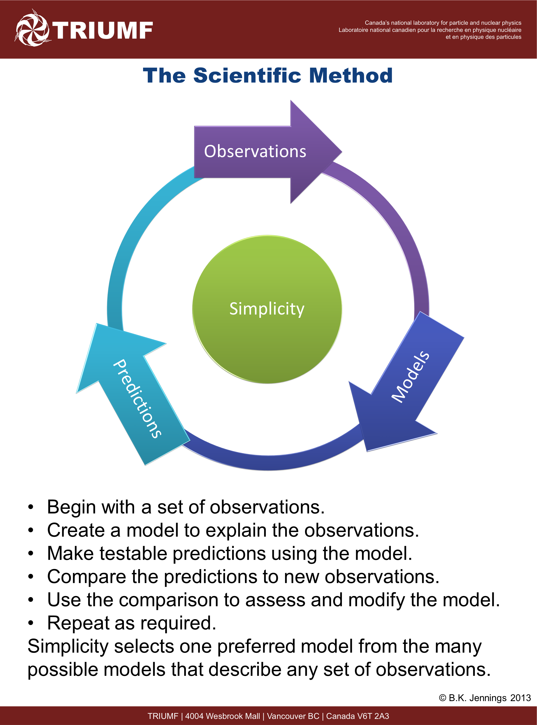 scientific method Now that you have settled on the question you want to ask, it's time to use the scientific method to design an experiment to answer that question.