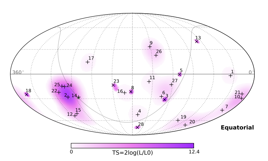 Skymap of the IceCube neutrino events. The purple regions indicate more likely locations of neutrino sources (darker is more likely). The plane of the galaxy is shown as a grey line, and the center of the galaxy is denoted by a filled grey square (near the event marked #14).