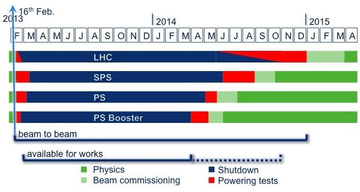 LS1-schedule-2014