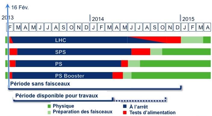 Plans-2014-fr
