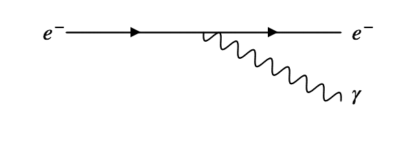 An electron radiating a photon