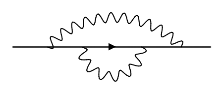 An electron hanging out with two photons
