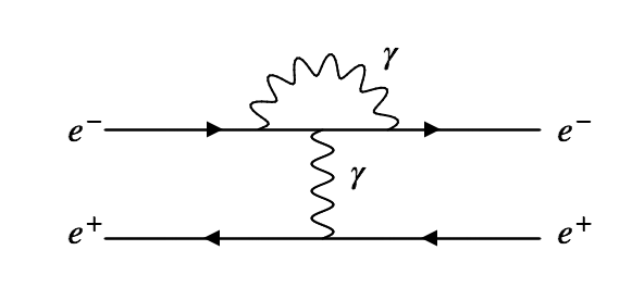 Taking up the complexity a notch, by adding a photon