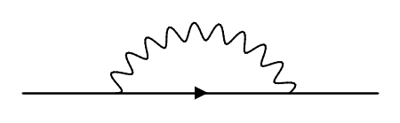 An electron with a photon
