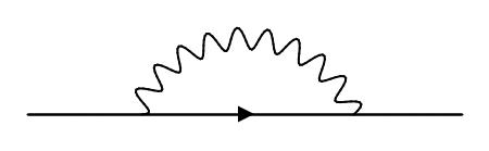 An electron with a photon