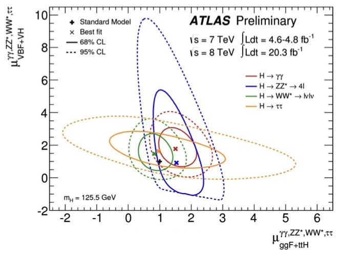 ATLAS-Higgs-couplings