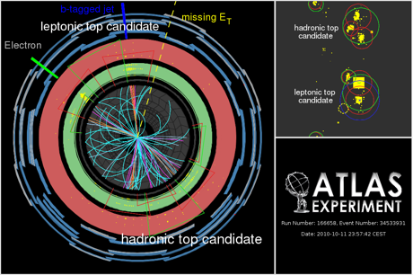 One of the first ever boosted top candidate events recorded in the ATLAS detector, where all three top decay products can be found inside a single hadronic jet.