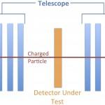 telescope_setup