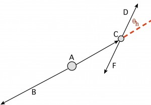 Helicity Angle Definition for a simple model