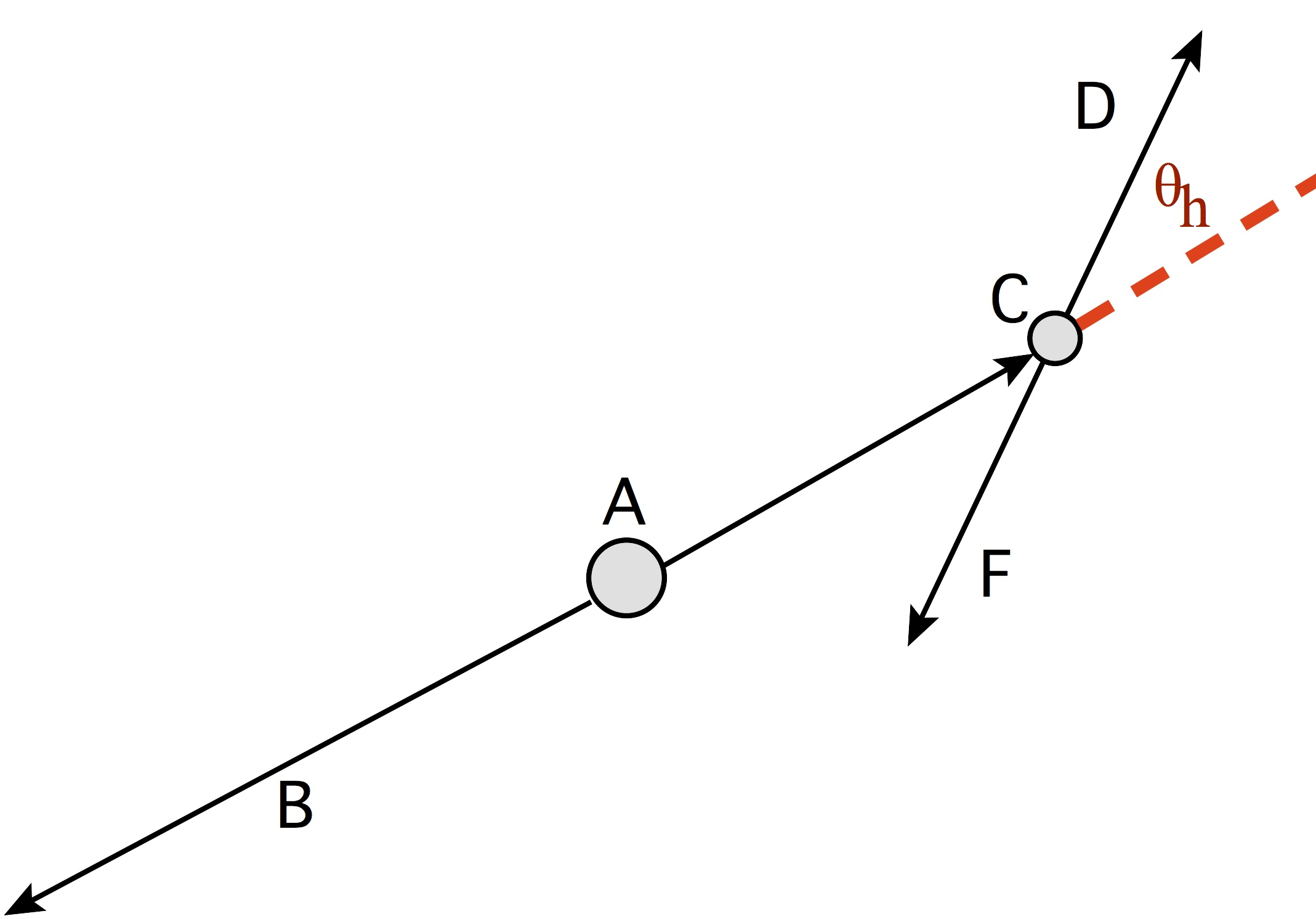 Quantum diaries helicity angle definition for a simple model pooptronica Choice Image
