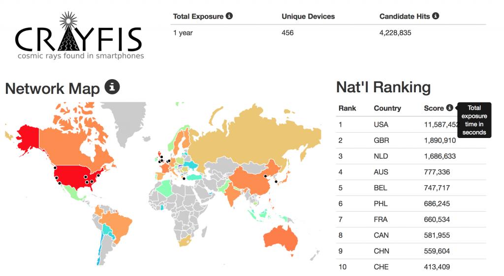 Crayfis: A global network of smartphones